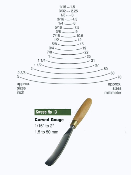 Curved Gouge (Sweep 13)