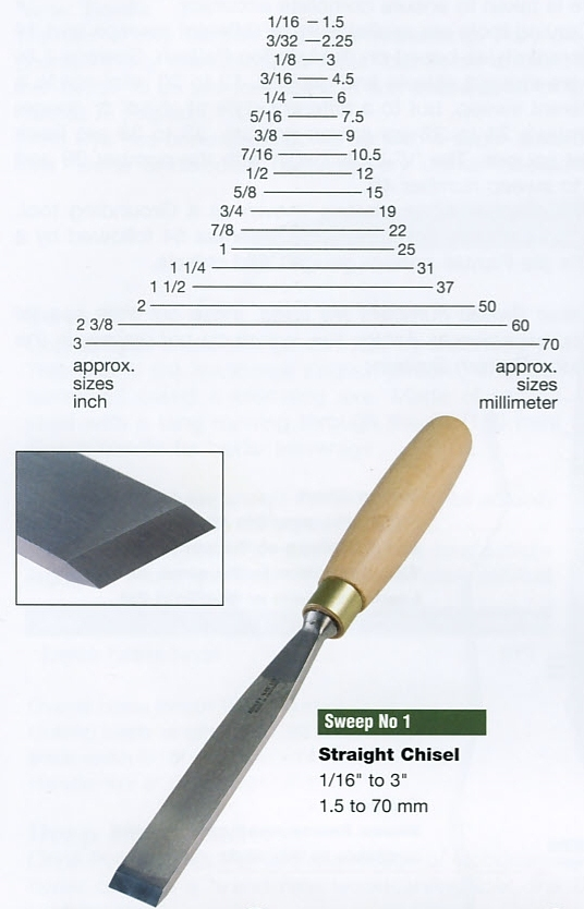 Straight Chisel (Sweep 1)