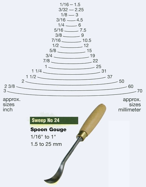 Spoon Gouge (Sweep 24)