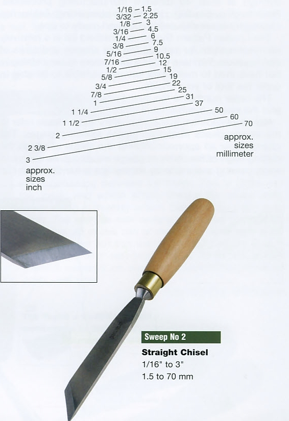 Straight Corner Chisel (Sweep 2) - Click Image to Close