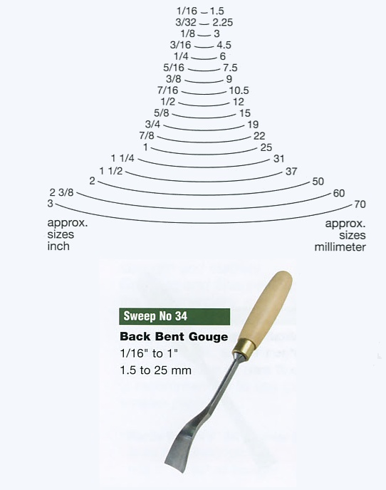 Back Bent Gouge (Sweep 34)