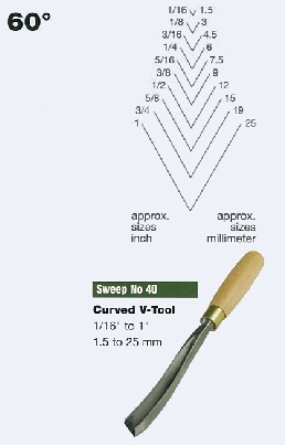 Curved V-Tool (Sweep 40)