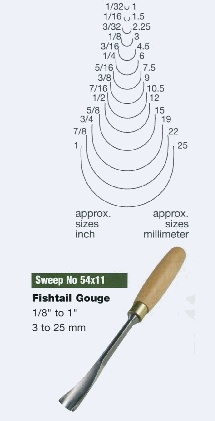 Fishtail Gouge (Sweep 54x11)