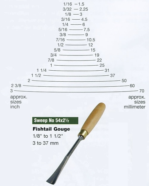 Fishtail Gouge (Sweep 54x2 1/2)