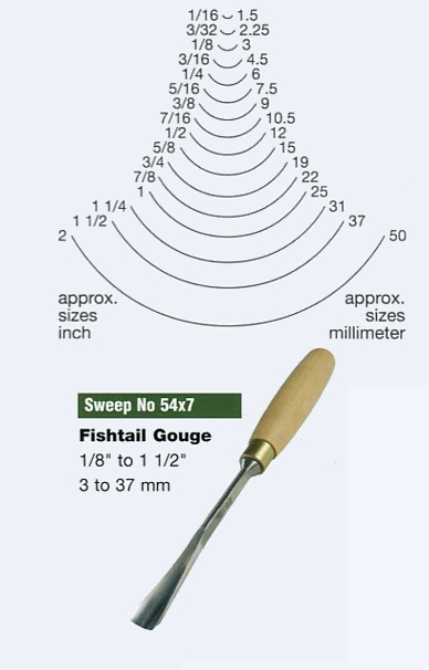 Fishtail Gouge (Sweep 54x7)