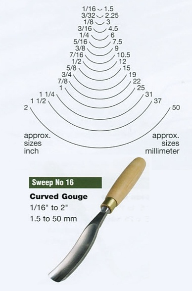 Curved Gouge (Sweep 16)