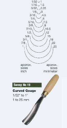 Curved Gouge (Sweep 19)