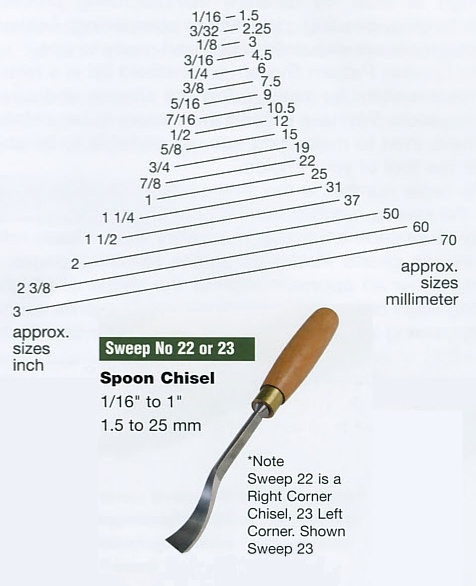 Spoon Chisel (Sweep 22)