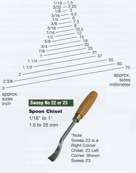 Spoon Chisel (Sweep 23)