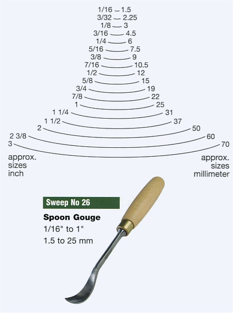 Spoon Gouge (Sweep 26)