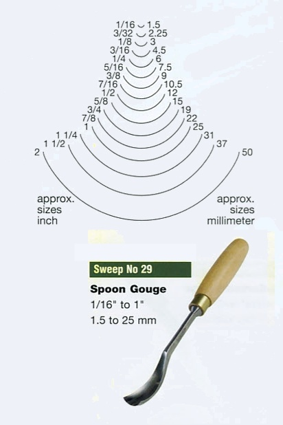 Spoon Gouge (Sweep 29)