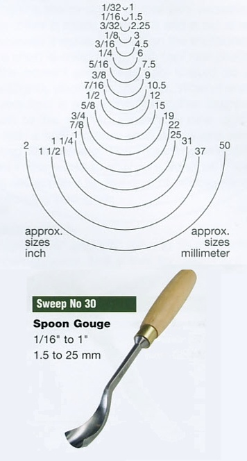 Spoon Gouge (Sweep 30)