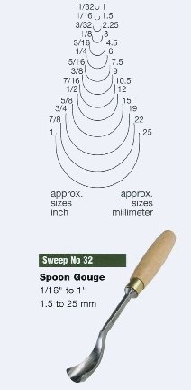 Spoon Gouge (Sweep 32)