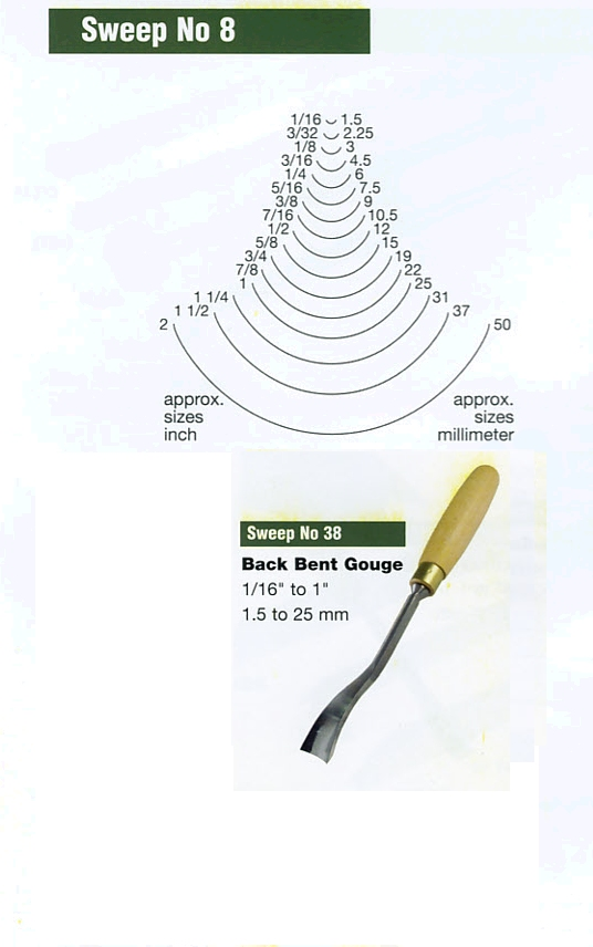 Back Bent Gouge (Sweep 38)