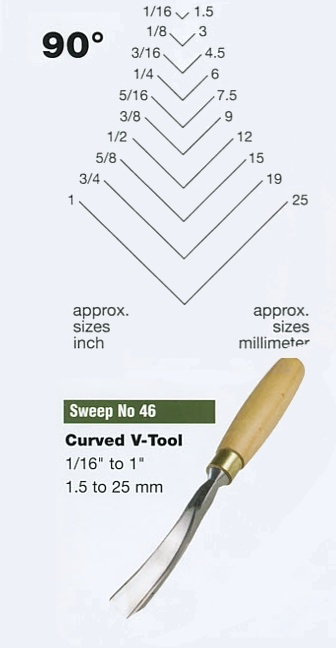 Curved V-Tool (Sweep 46)