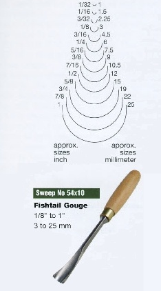 Fishtail Gouge (Sweep 54x10)